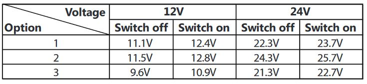 Battery protection modes